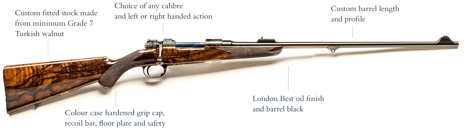 The London Best - John Rigby & Co